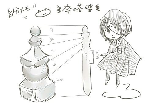 五輪塔と卒塔婆
