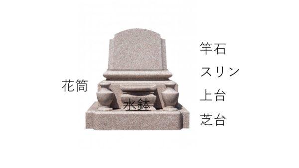 洋型墓石 部材
